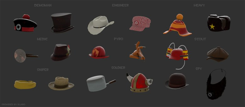 Some of the hats that Valve sells in Team Fortress 2.