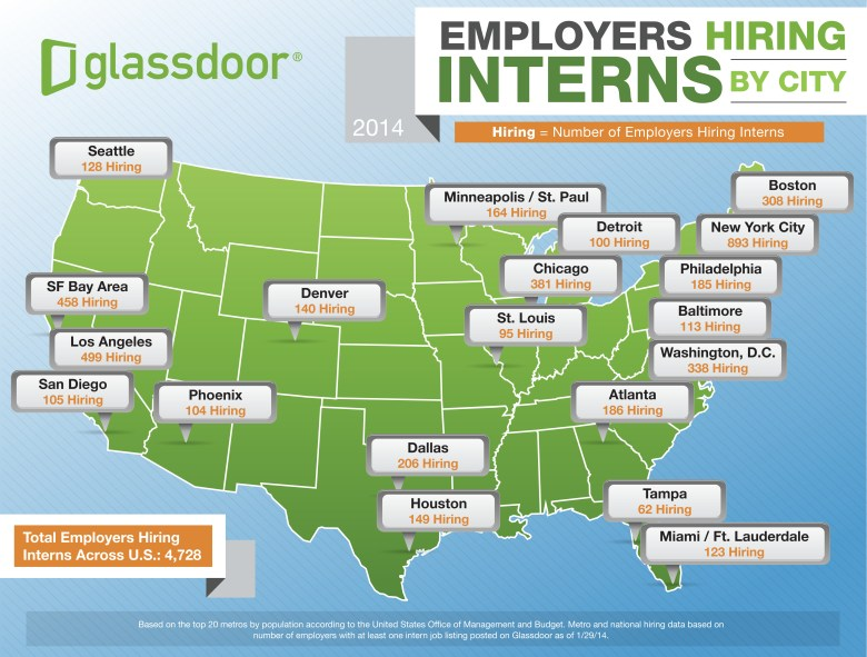 This maps shows the top areas to land internships in the U.S.