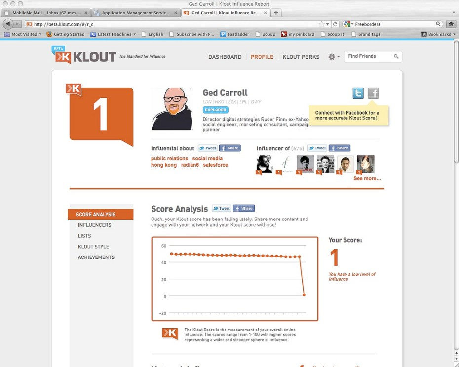 Klout score Ged Carroll Flickr