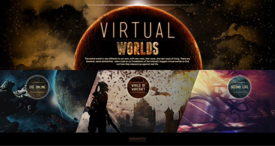 Epiphany learned some surprising things from comparing virtual worlds to our real world.