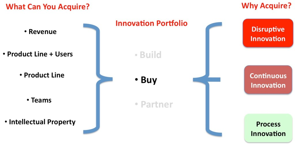 buying-innovation-pipeline2