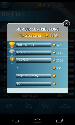 The Alliance leaderboard.