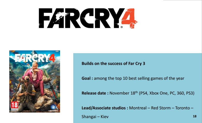 Far Cry 4 is already looking weird.
