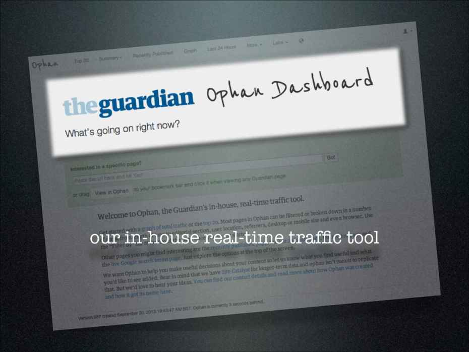 The Guardian DataBeat