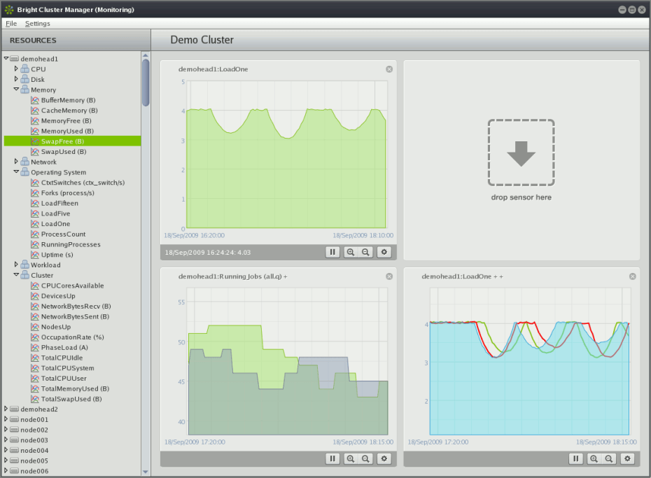 Bright Computing's linux cluster manager dashboard.
