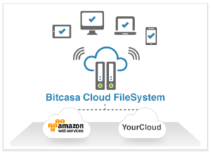 bitcasa cloud filesystem