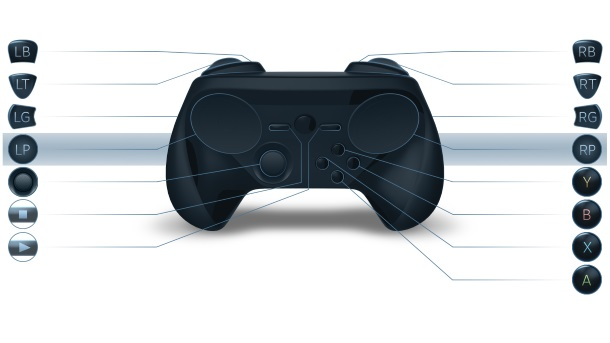 The latest look for Valve's Steam controller.