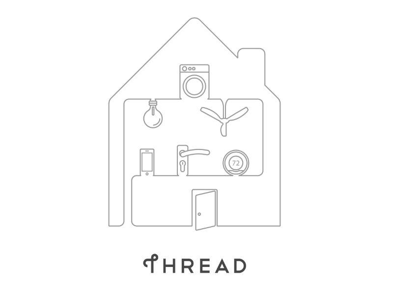 Thread Applications 800
