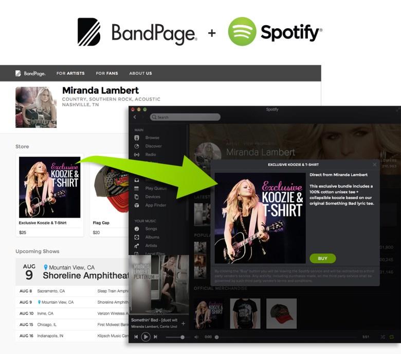 Bandpage Spotify