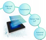 The ARM Cortex-M7 targets mutliple appliance markets.