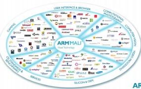ARM's Mali ecosystem