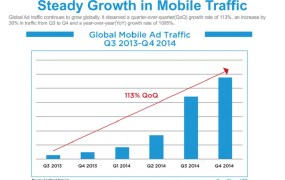 AppFlood shows steady growth in mobile traffic.