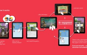 Bee7's app recommendation ad network for kids.