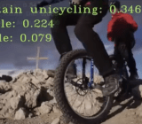 """Google thinks this is """"mountain unicycling."""""""