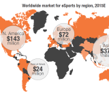 The e-sports market is still biggest in Asia, but it's growing across the West.