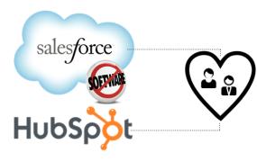 salesforce_hubsopt