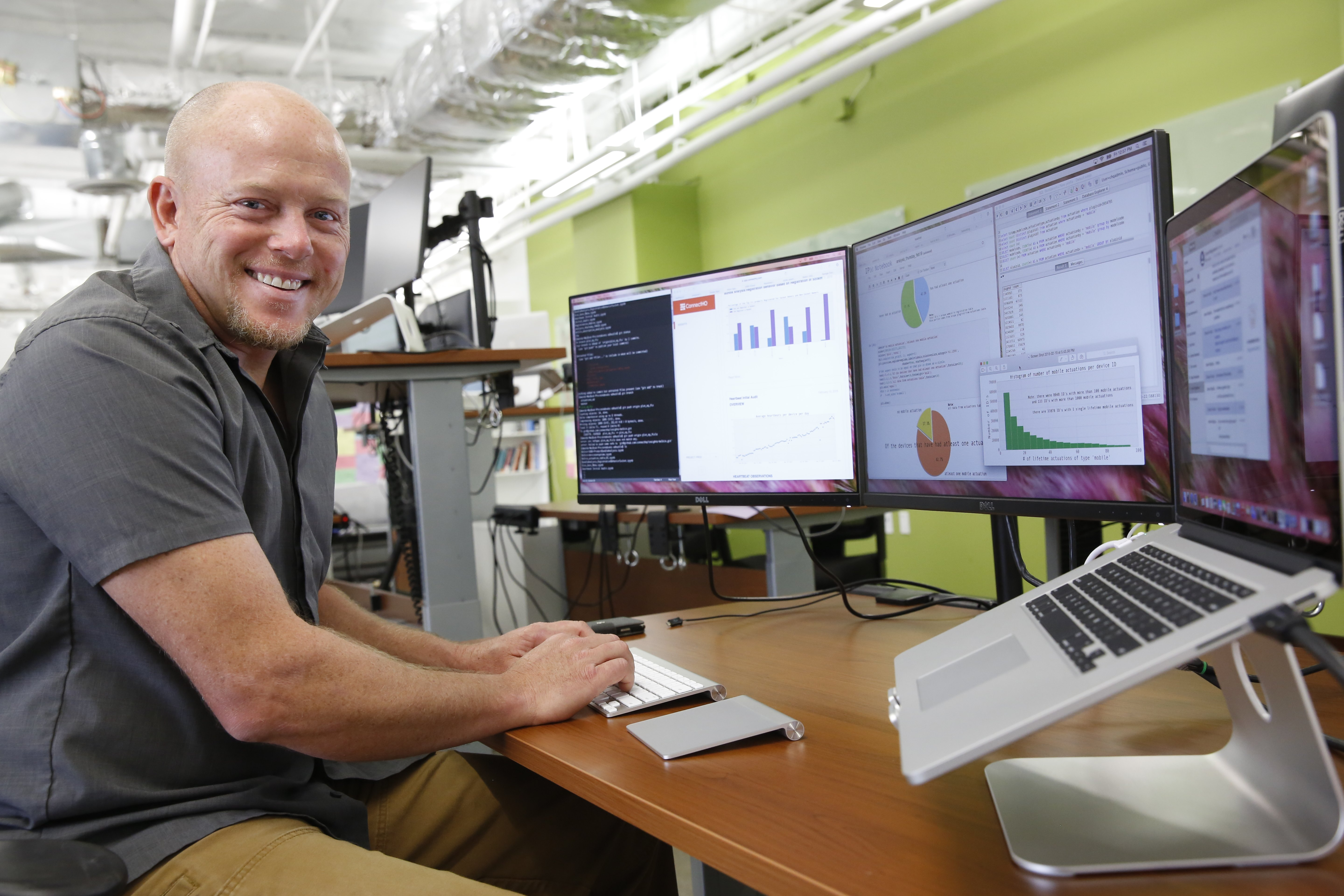 A data analyst working at DataScience.