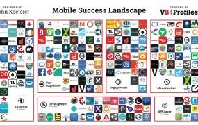 mobile-success-landscape
