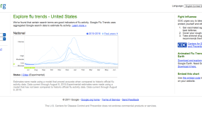 Google Flu Trends, courtesy of the Internet Archive.