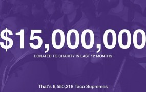 Twitch gives back.