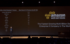 At Amazon Web Services' 2015 re:Invent conference in Las Vegas on Oct. 7.
