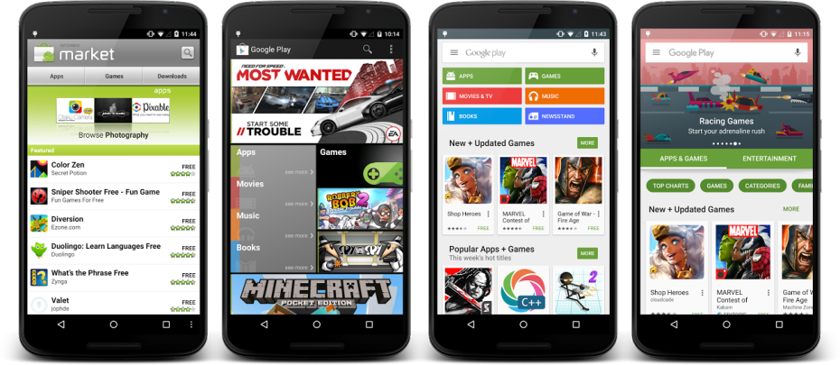 Evolution of Google Play