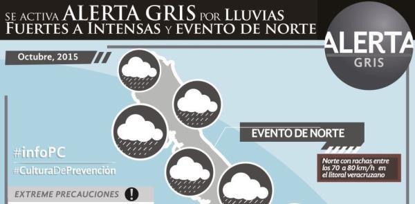 Resultado de imagen para Activan Alerta Gris en Veracruz por lluvias y evento de norte