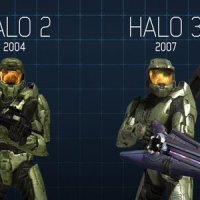 Microsoft are still too reliant on the Halo franchise
