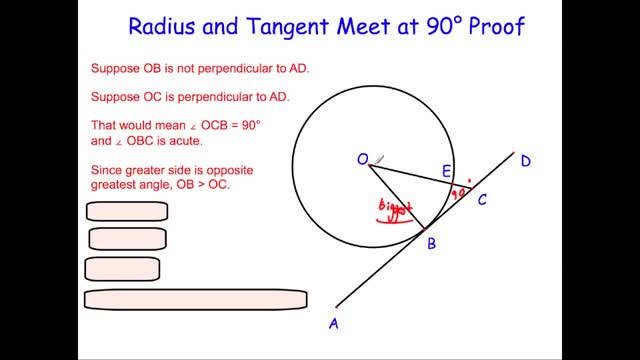 Radius Tangent Proof