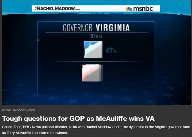 McAULIFFE WINS VA – NOW TOUGH QUESTIONS FOR GOP