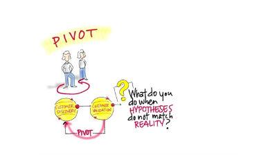What's a Pivot?
