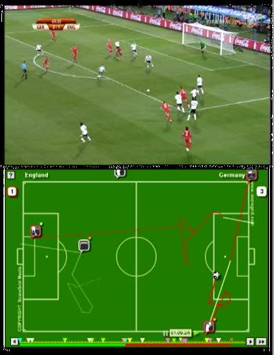 Spielaufbau zum vierten Tor. TV-Bilder parallel mit Visualisierung der Tracking-Daten.
