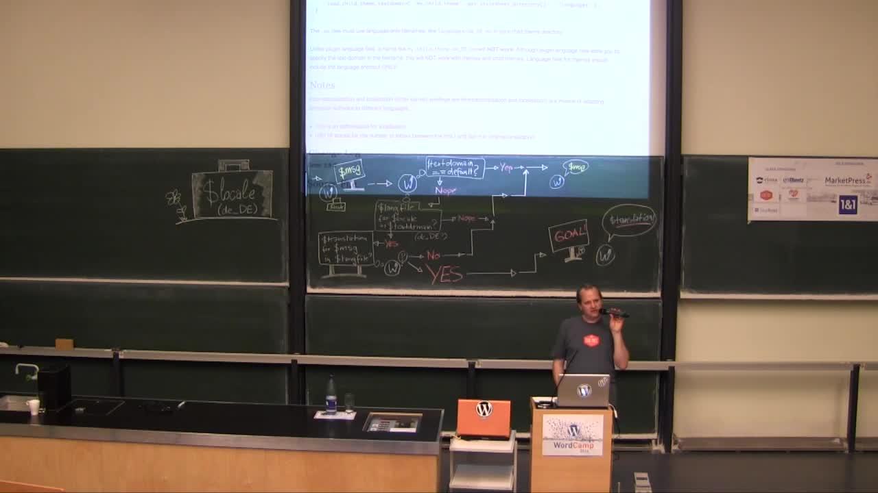 Caspar Hübinger: WordPress übersetzen – Core, Plugins und Themes