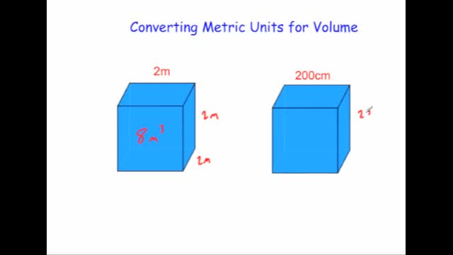 Converting metric units of volume