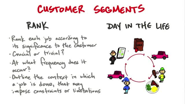 What do Customers Gain from You_