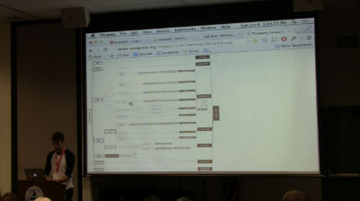Eric W: Building a WordPress Theme Using AngularJS