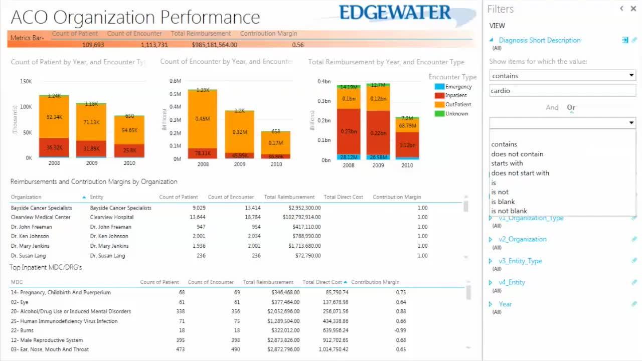 Edgewater Healthcare Analytics