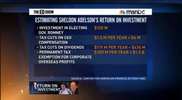 Sheldon Adelson is investing 100K to get 11000 per cent tax cut