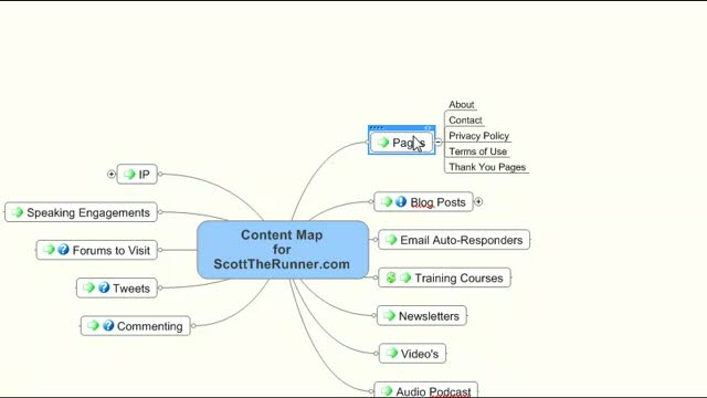 Building The Ultimate Website Content Map, Pt. 1