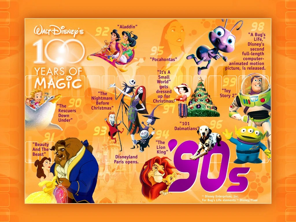 Image - Wallpaper 90s 10x7.jpg | Disney Wiki | FANDOM powered by Wikia