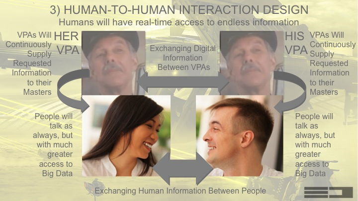 The graphic illustrates how Virtual Personal Assistants could work in the background to facilitate human relationships.