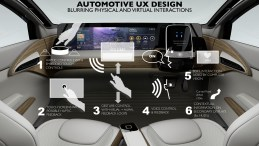 Elements of self-driving car user interface design - image courtesy of Michael Robinson, ED