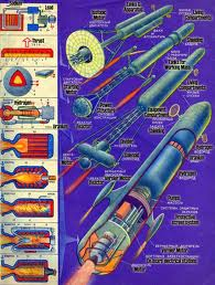 RussianRocketPoster1957