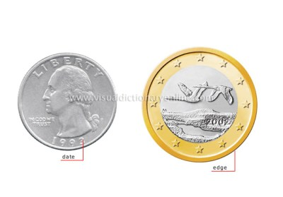 SOCIETY :: ECONOMY AND FINANCE :: MONEY AND MODES OF PAYMENT :: COIN: OBVERSE image - Visual ...