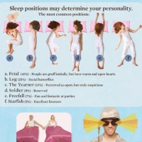 {visual.ly} Things You Didn't Know About Sleep