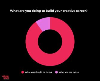 5 Ways to Build a Kick-Ass Creative Career