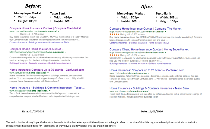 title tag ellipses Google Increased Width of Organic Search Results