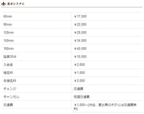 恵比寿・目黒デリヘル3