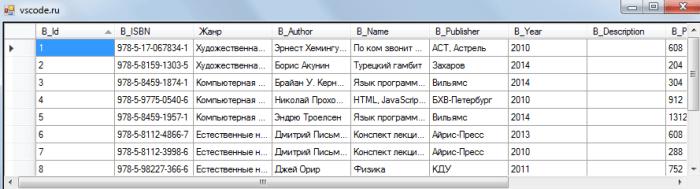 Подключение базы данных Oracle к Visual Studio - vscode.ru