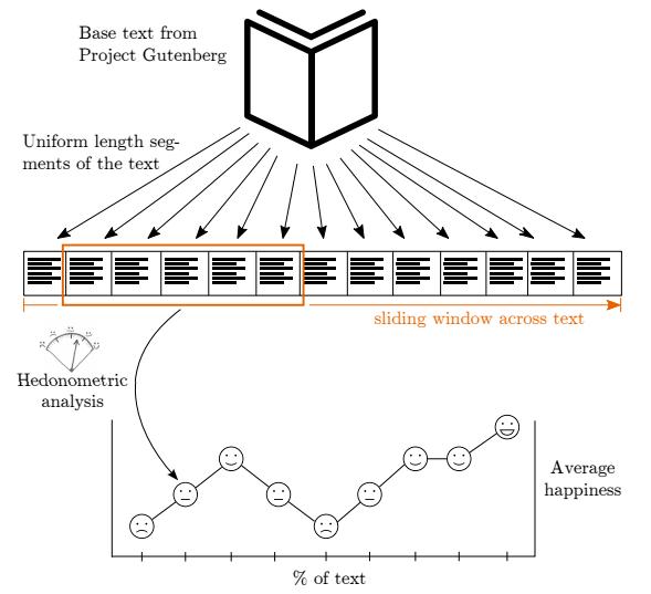 Схема аналізу